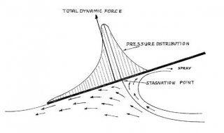 planing-diagram-1r_0