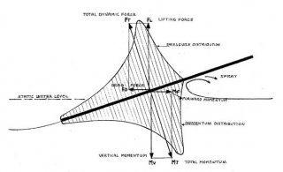 diagram-2r_0
